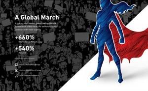 Pazarlama Tasarım Trendleri Küresel Yürüyüş