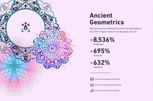 Pazarlama Tasarım Trendleri Antik Geometri
