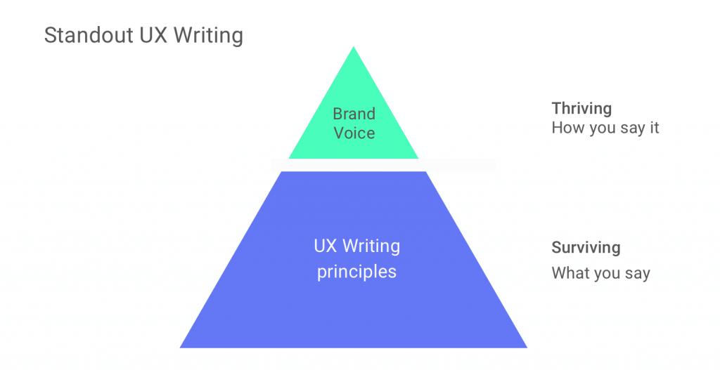 UX Writing?