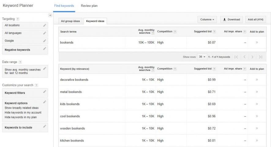 Google Ads Anahtar Kelime Planlamacısı