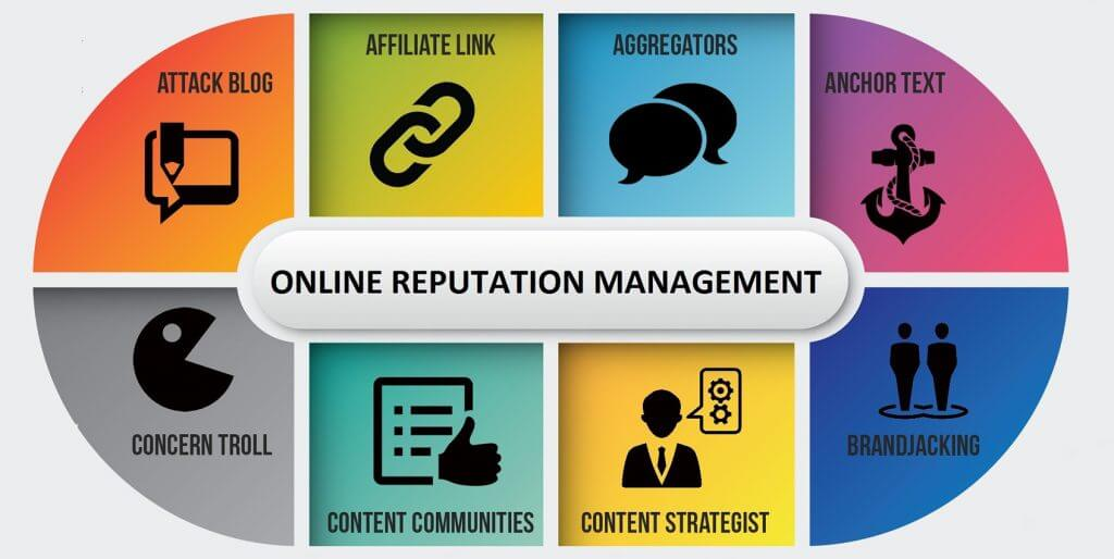 online itibarda dijital pazarlama