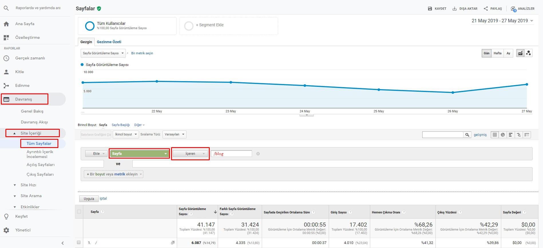 Google Analytics Metrikleri