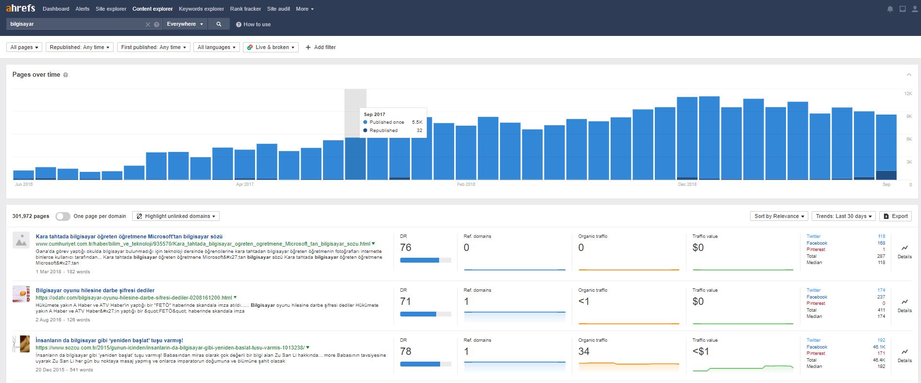 content-explorer
