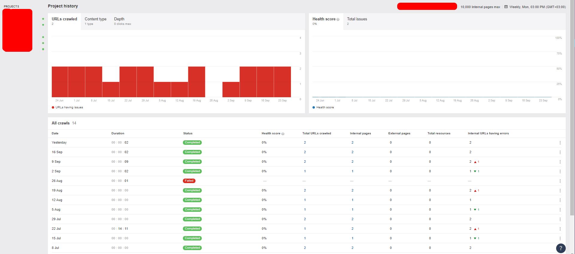 Site-Audit