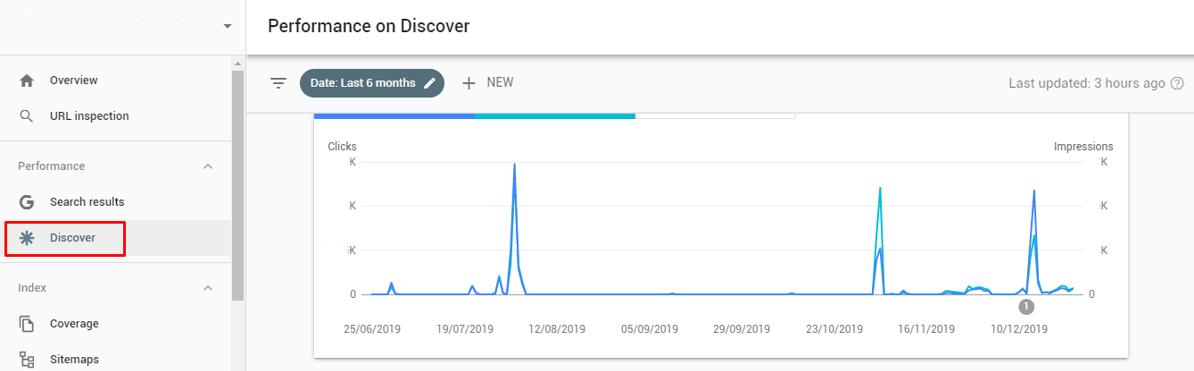 Discover performans verileri