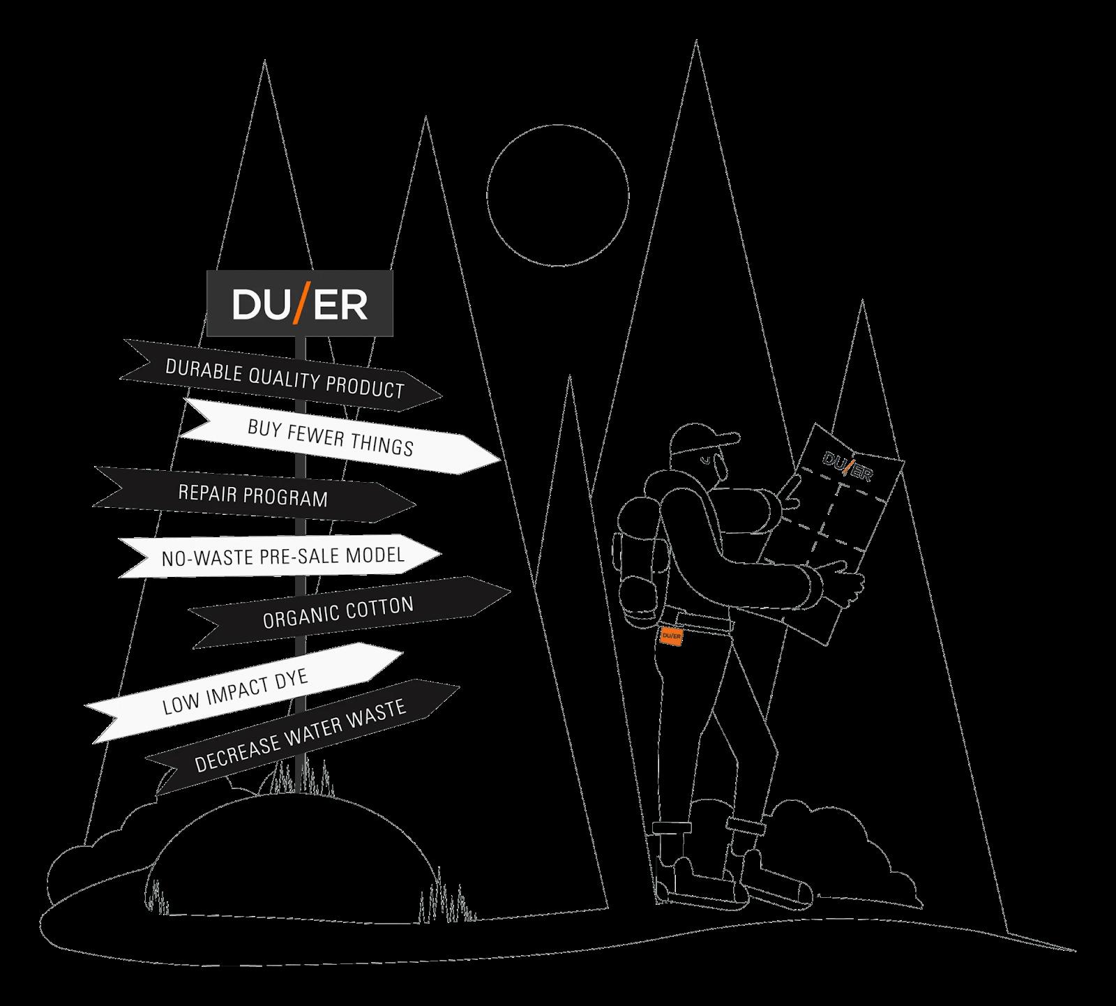 Duer Website