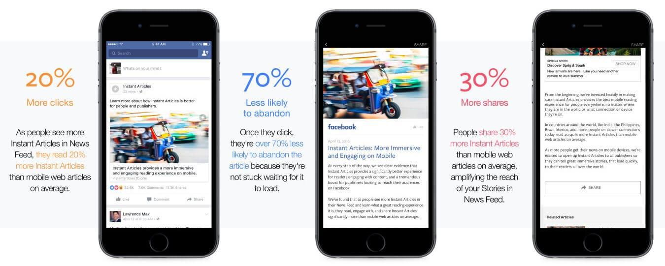 Facebook-Instant-Articles-istatistikleri