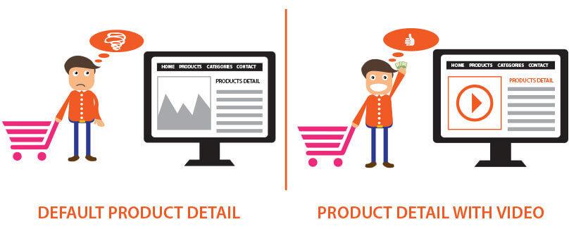 e-ticaret-satis-artirma-yontemleri2