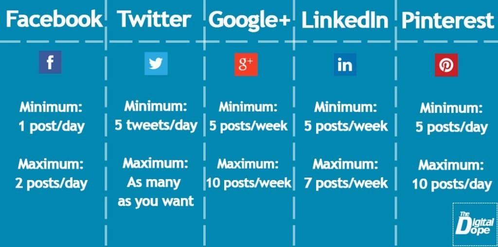 social-medias